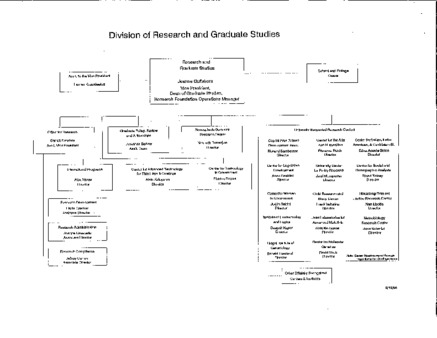 Division of Research and Graduate Studies
